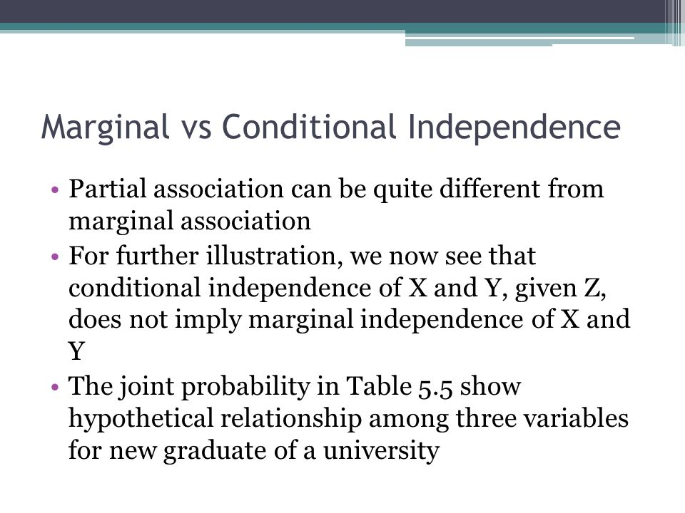 Marginal vs Conditional Independence