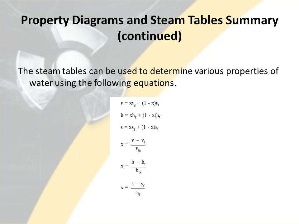 Property Diagrams and Steam Tables Summary (continued)