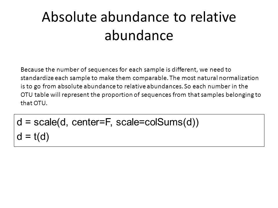 Absolute abundance to relative abundance