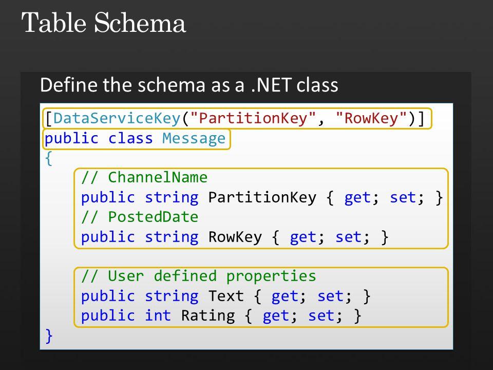 Table Schema Define the schema as a .NET class