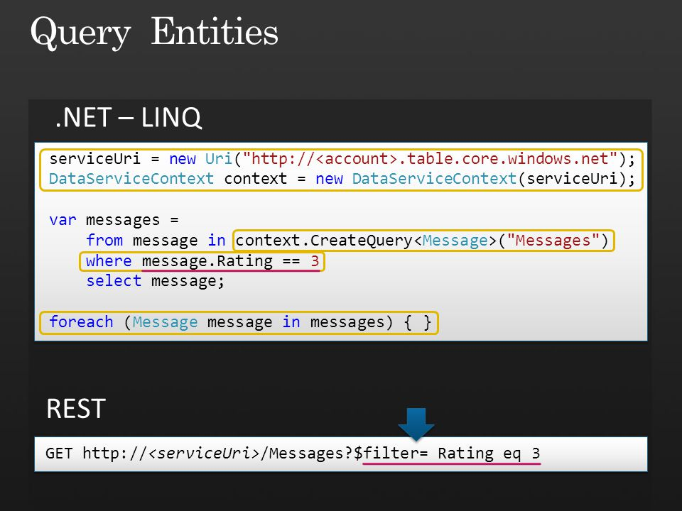Query Entities .NET – LINQ REST