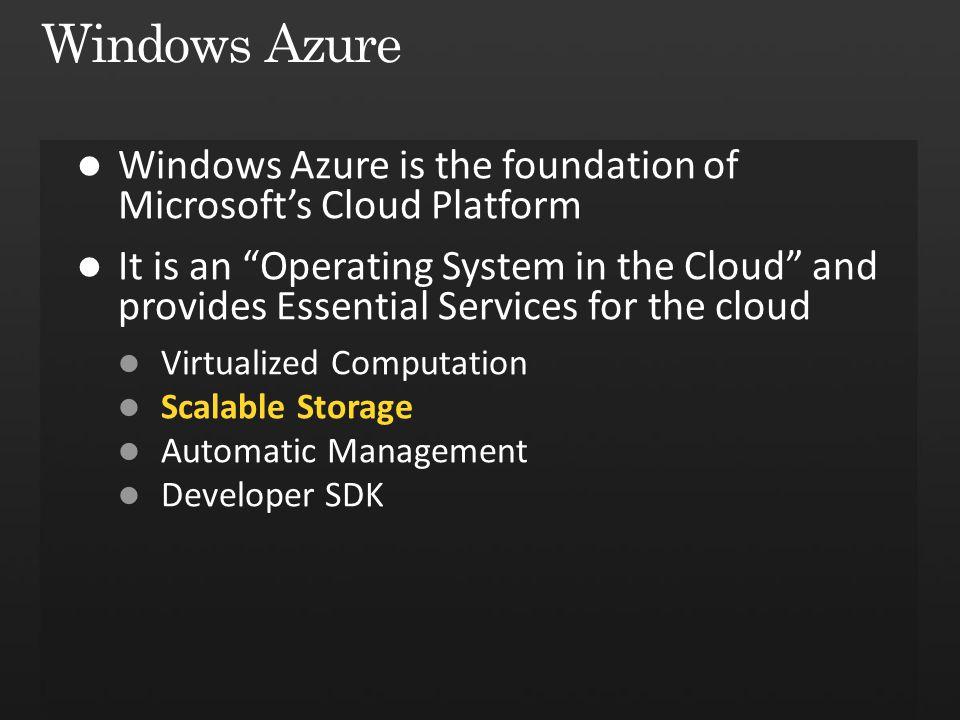 Windows Azure Windows Azure is the foundation of Microsoft's Cloud Platform.