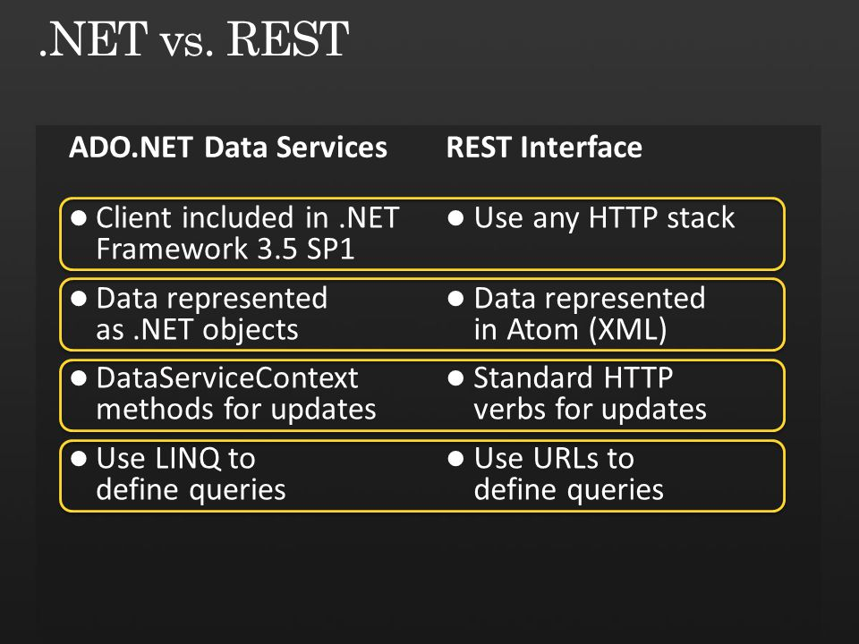 .NET vs. REST ADO.NET Data Services REST Interface