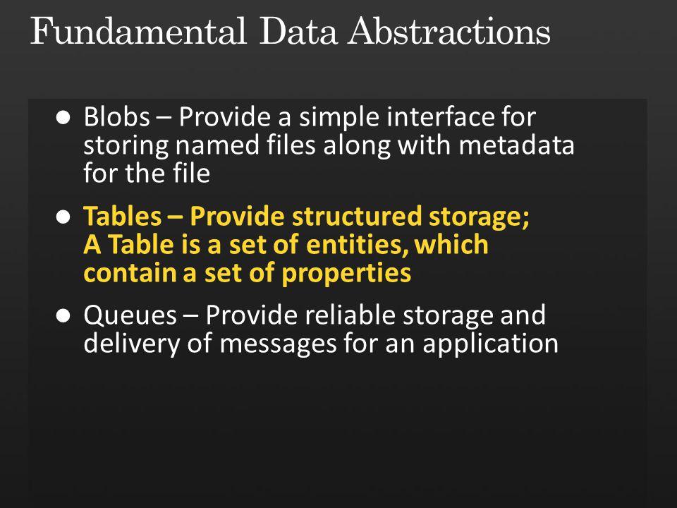Fundamental Data Abstractions