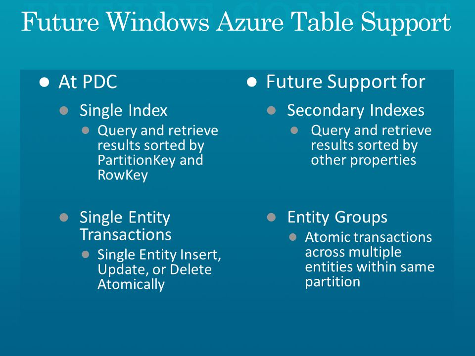 Future Windows Azure Table Support