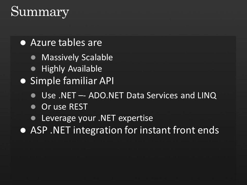 Summary Azure tables are Simple familiar API
