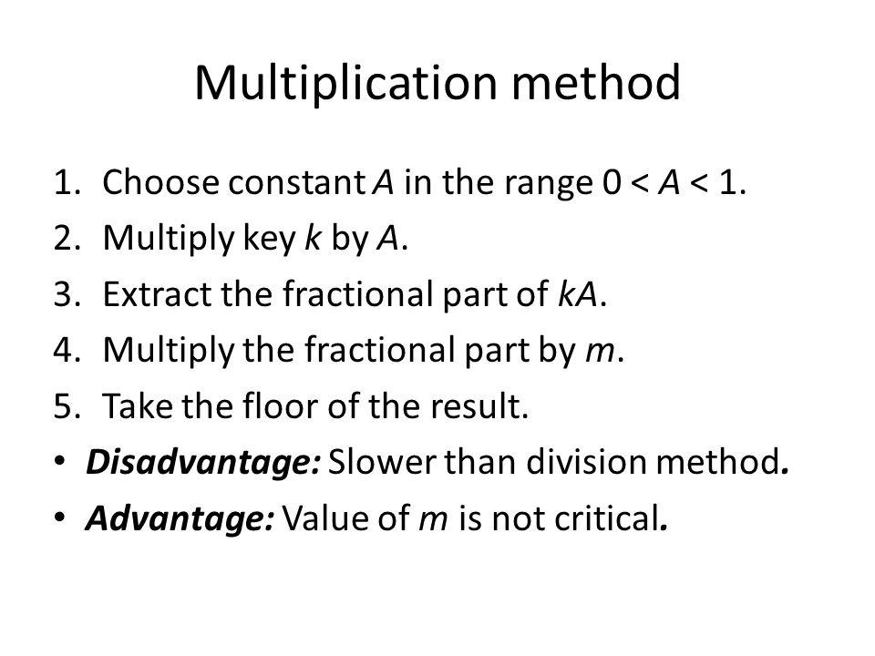 Multiplication method