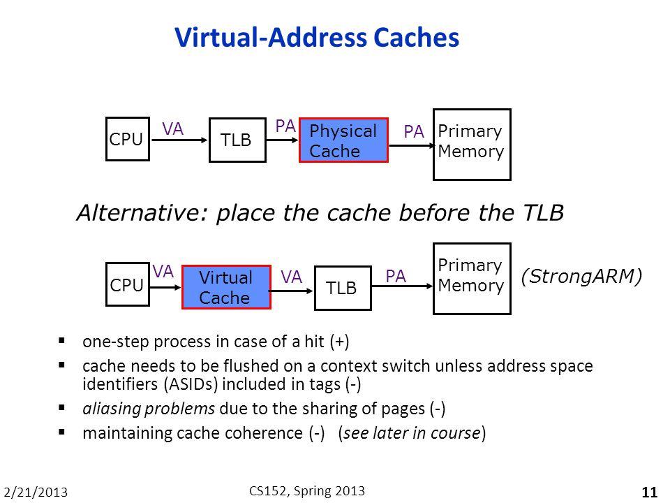 Virtual-Address Caches