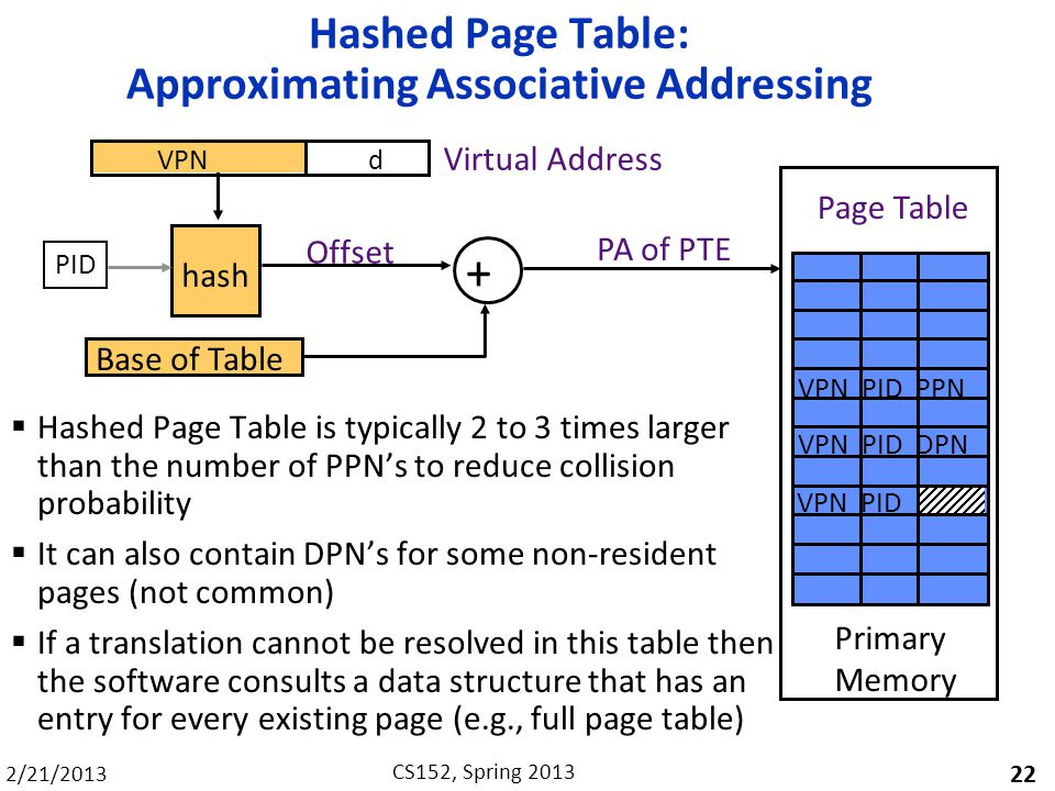 Hashed Page Table: Approximating Associative Addressing