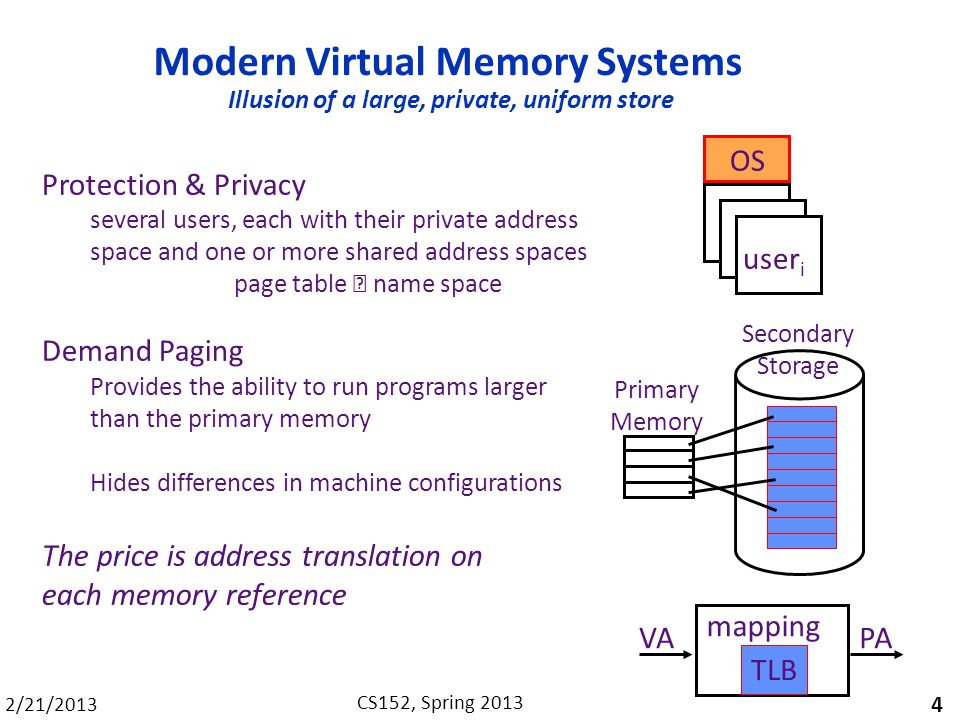 Modern Virtual Memory Systems Illusion of a large, private, uniform store
