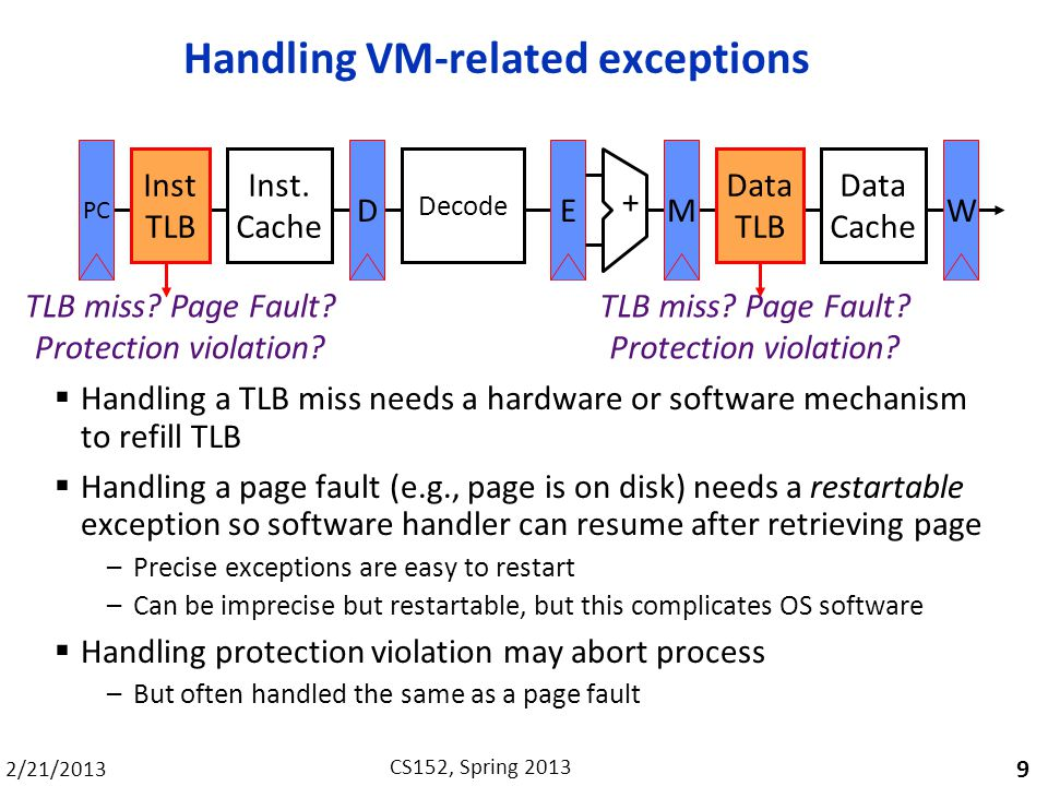 Handling VM-related exceptions