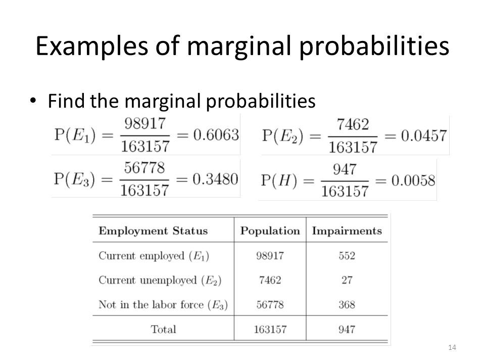 Examples of marginal probabilities