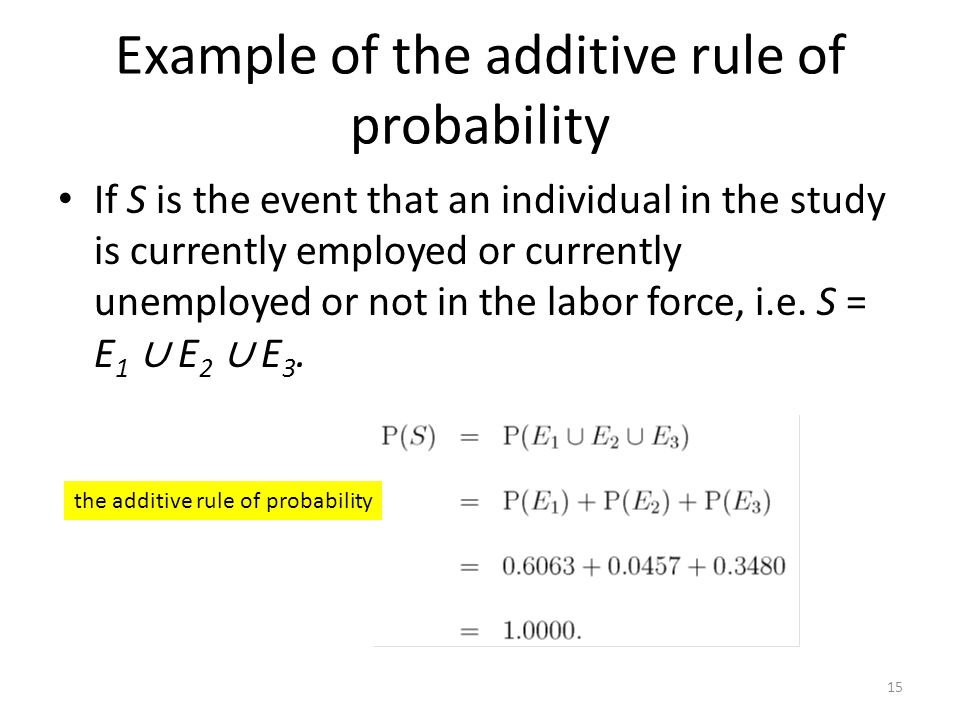 Example of the additive rule of probability