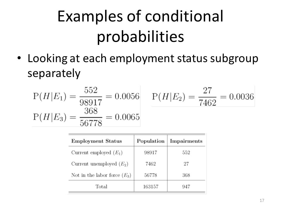 Examples of conditional probabilities