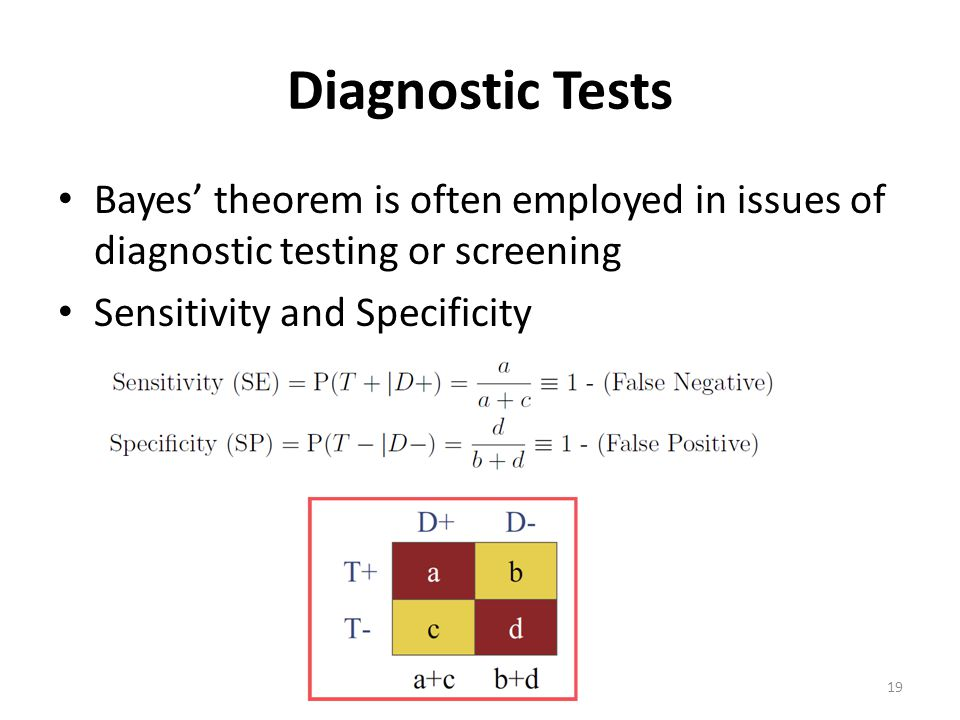 Diagnostic Tests Bayes' theorem is often employed in issues of diagnostic testing or screening.