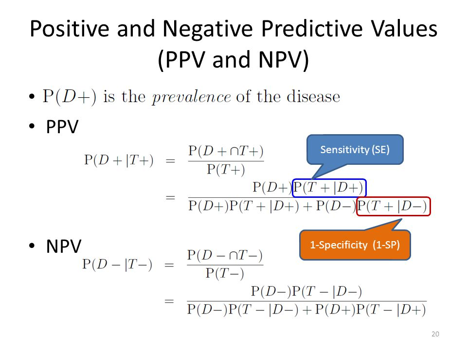 Positive and Negative Predictive Values (PPV and NPV)