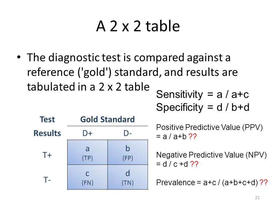 A 2 x 2 table The diagnostic test is compared against a reference ( gold ) standard, and results are tabulated in a 2 x 2 table.