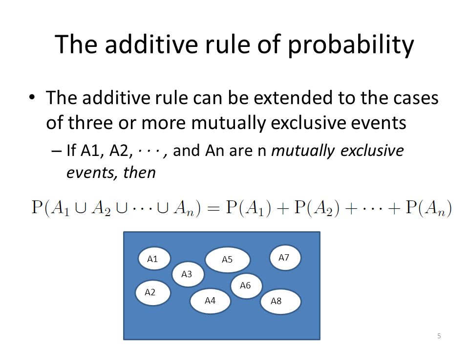 The additive rule of probability