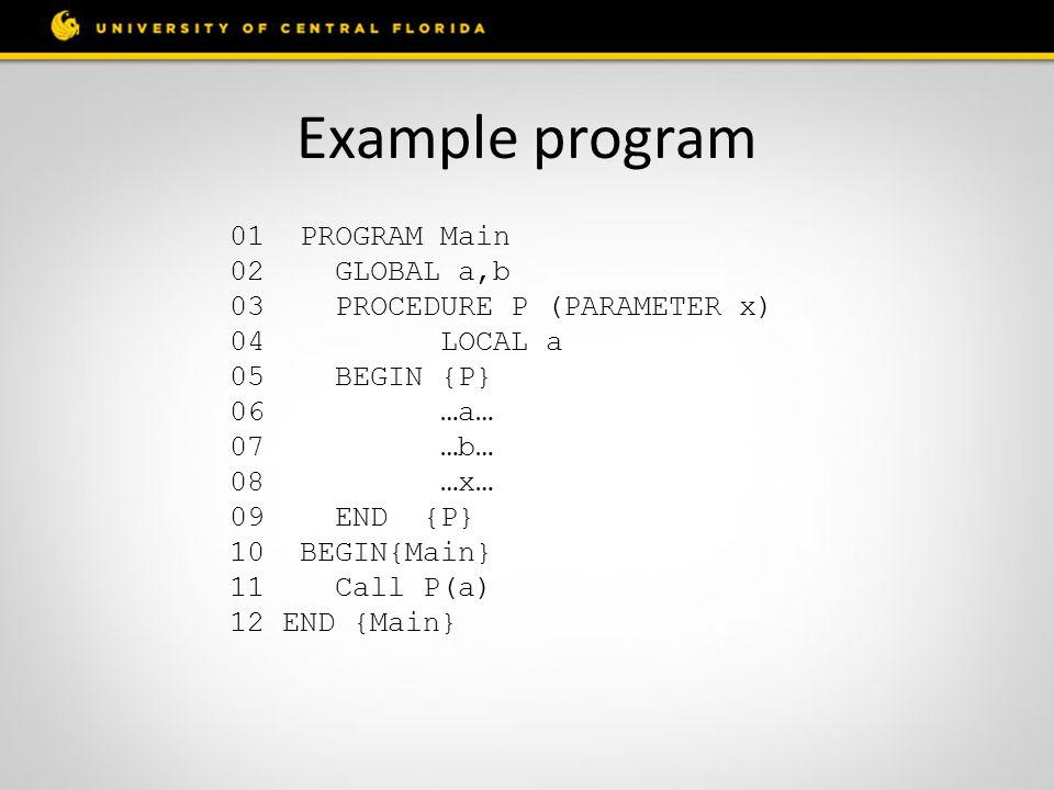 Example program 01 PROGRAM Main 02 GLOBAL a,b