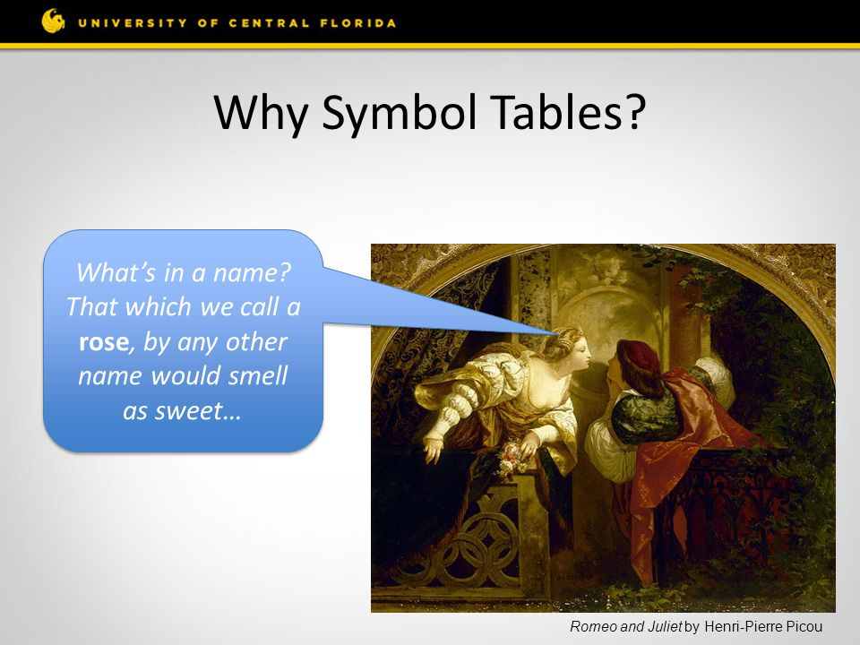Why Symbol Tables What's in a name That which we call a rose, by any other name would smell as sweet…