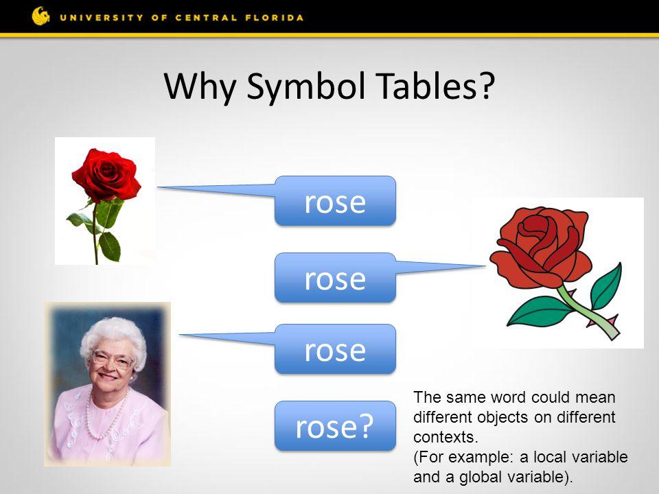 Why Symbol Tables rose rose rose rose