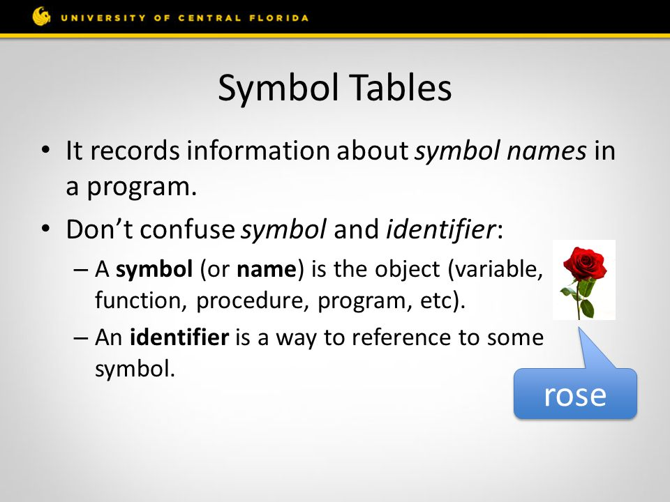 Symbol Tables It records information about symbol names in a program. Don't confuse symbol and identifier: