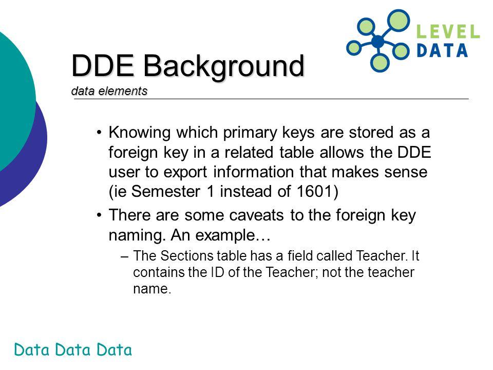 DDE Background data elements
