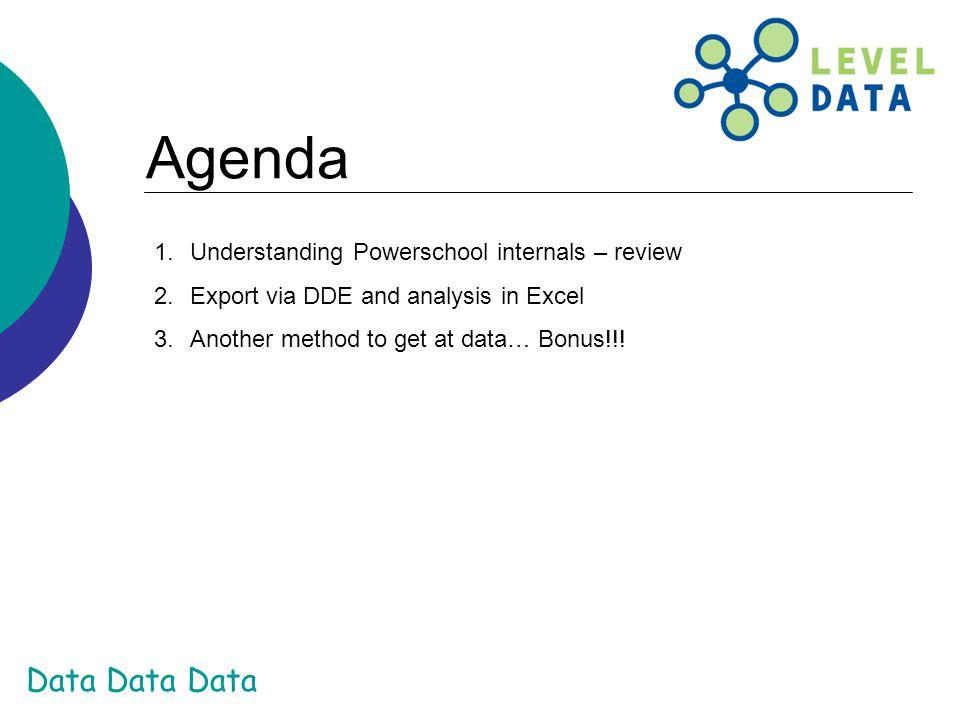 Agenda Understanding Powerschool internals – review