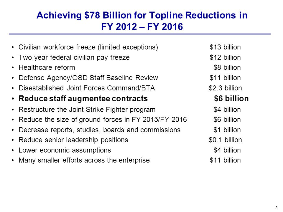 Achieving $78 Billion for Topline Reductions in FY 2012 – FY 2016