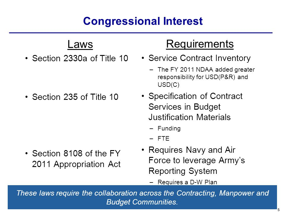 Congressional Interest