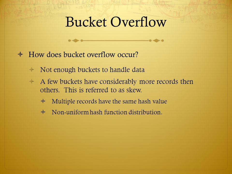 Bucket Overflow How does bucket overflow occur