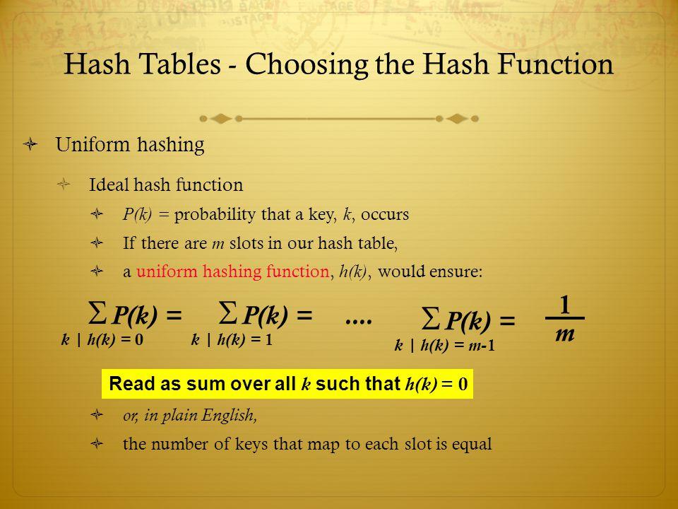 Hash Tables - Choosing the Hash Function