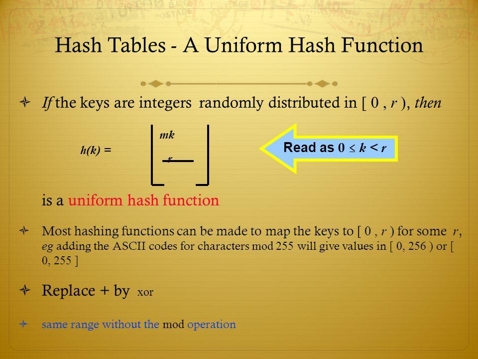 Hash Tables - A Uniform Hash Function