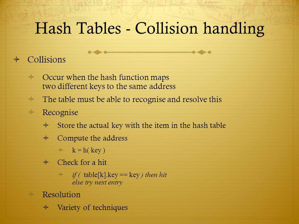 Hash Tables - Collision handling
