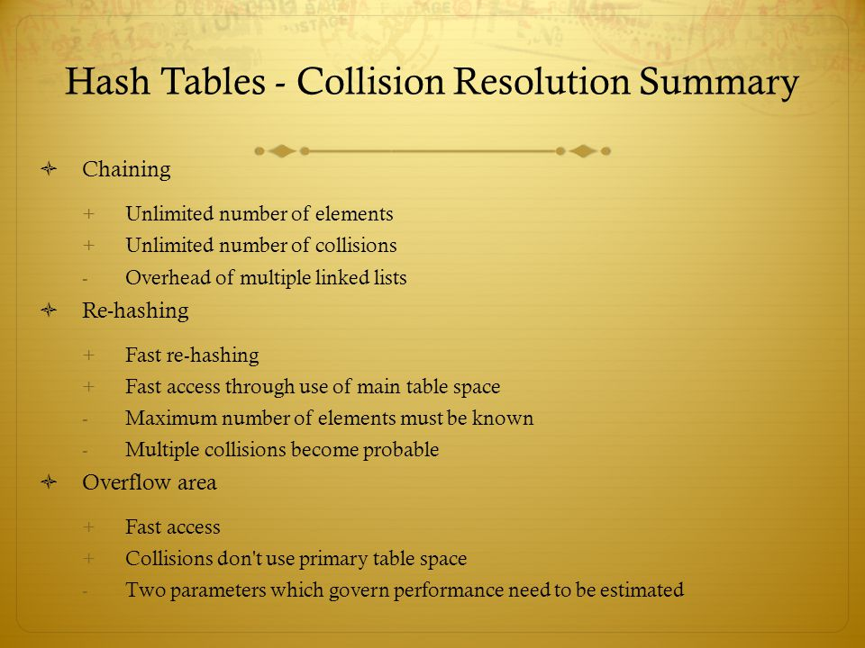 Hash Tables - Collision Resolution Summary