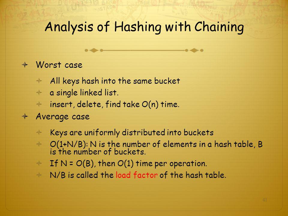 Analysis of Hashing with Chaining