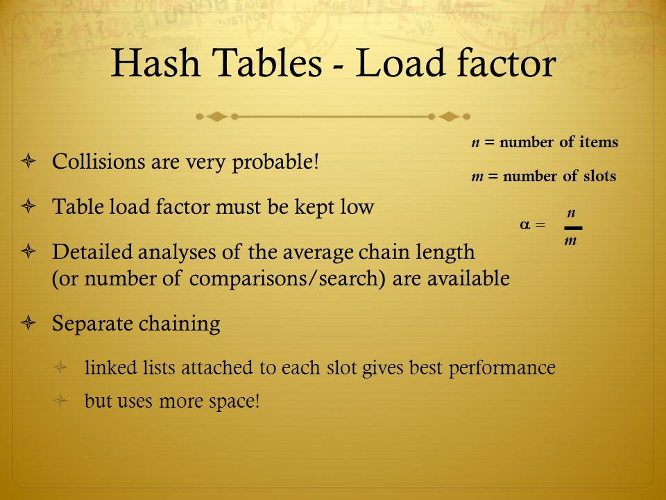 Hash Tables - Load factor