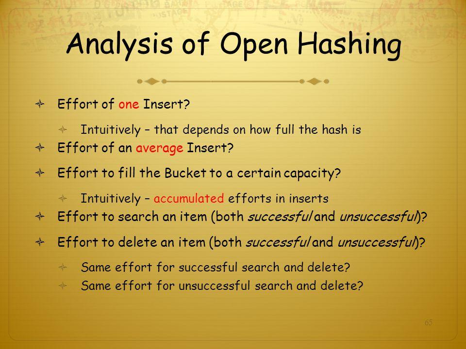 Analysis of Open Hashing