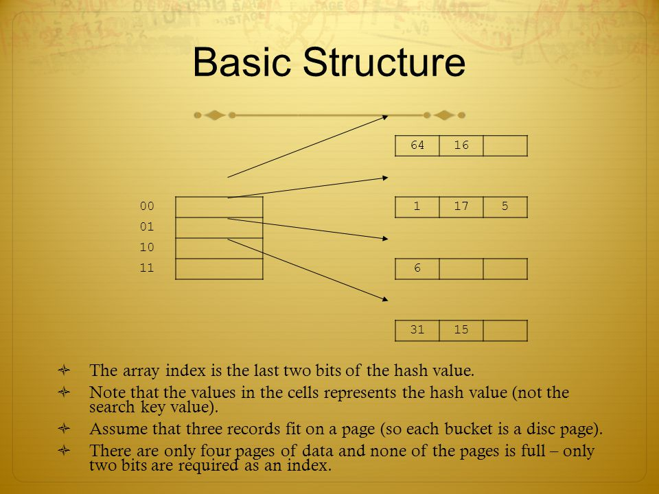 Basic Structure 64. 16. 00. 1. 17. 5. 01. 10. 11. 6. 31. 15. The array index is the last two bits of the hash value.