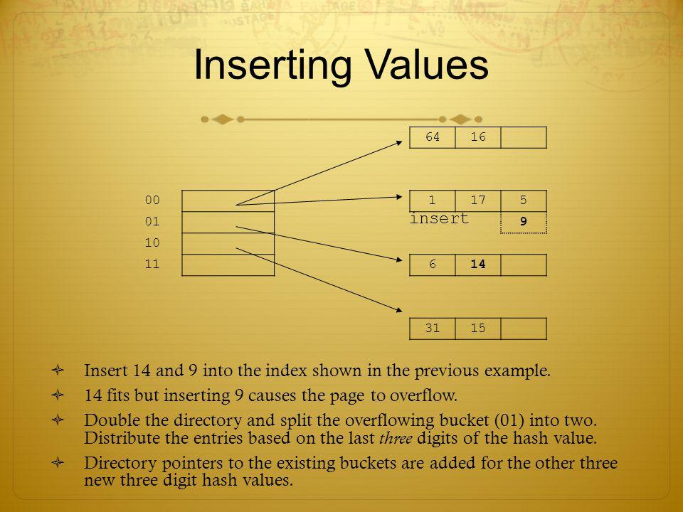 Inserting Values 64. 16. 00. 1. 17. 5. 01. 9. 10. 11. 6. 14. 31. 15. insert.