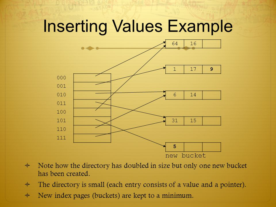 Inserting Values Example