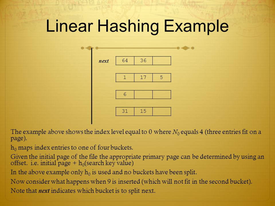 Linear Hashing Example