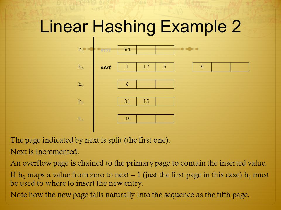 Linear Hashing Example 2