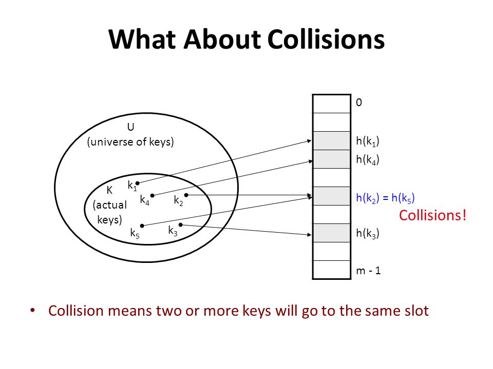 What About Collisions Collisions!