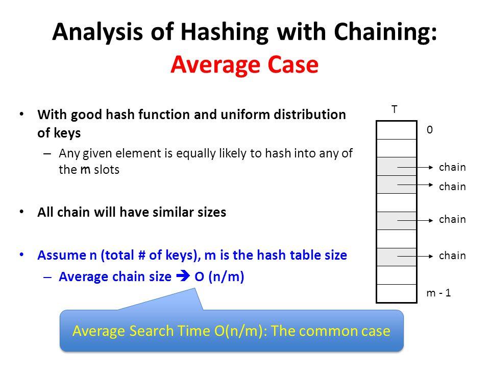 Analysis of Hashing with Chaining: Average Case