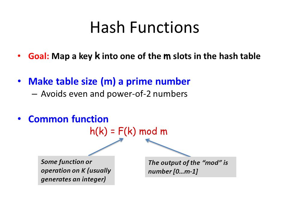 Hash Functions Make table size (m) a prime number Common function