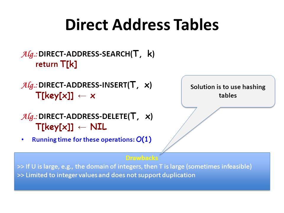 Solution is to use hashing tables