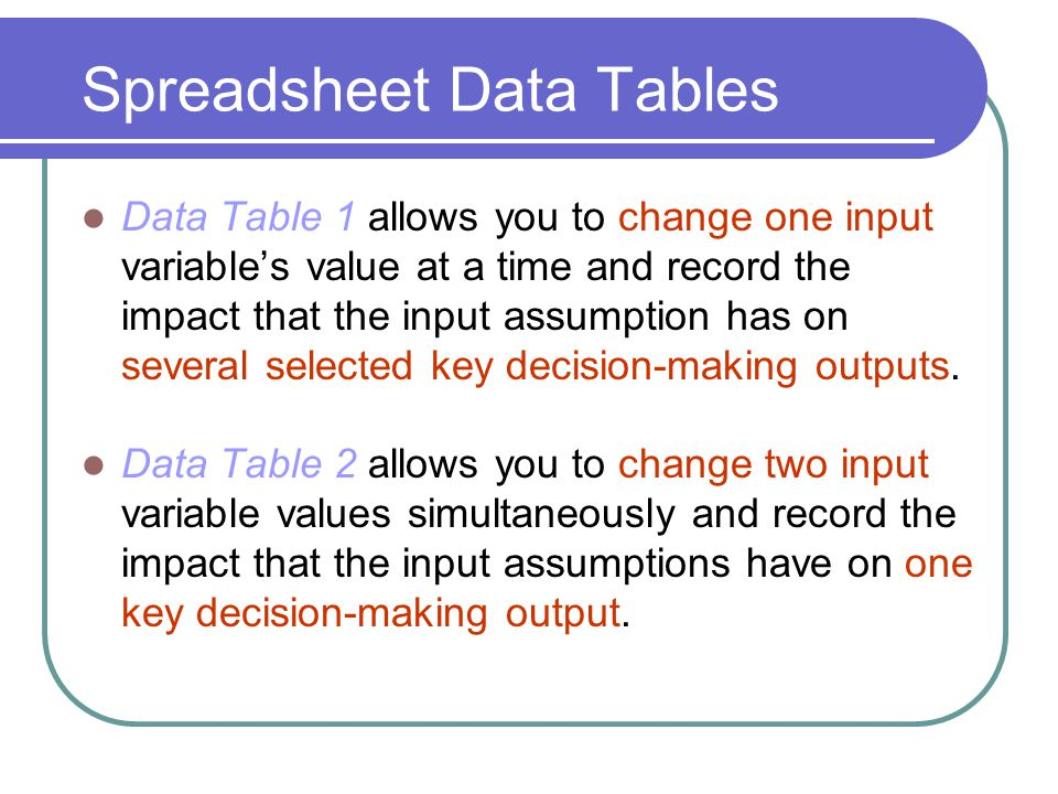 Spreadsheet Data Tables