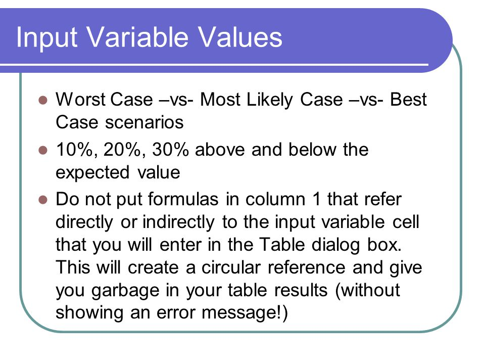 Input Variable Values Worst Case –vs- Most Likely Case –vs- Best Case scenarios. 10%, 20%, 30% above and below the expected value.