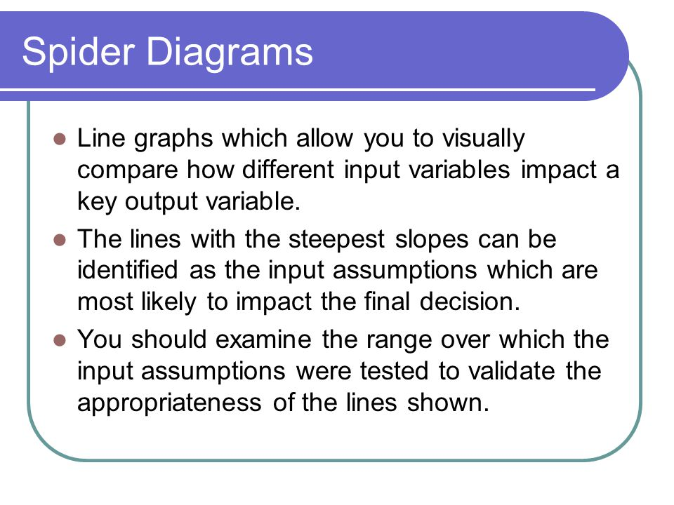 Spider Diagrams Line graphs which allow you to visually compare how different input variables impact a key output variable.